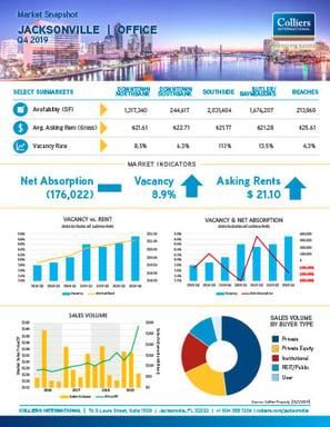 Q4 Office Market Report Thumbnail